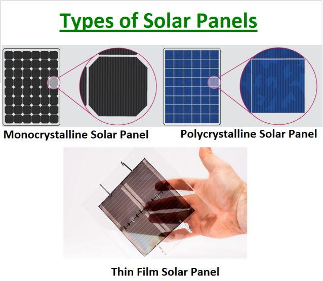Solar Panel Price Rs 20 Per Watt Solar Experts